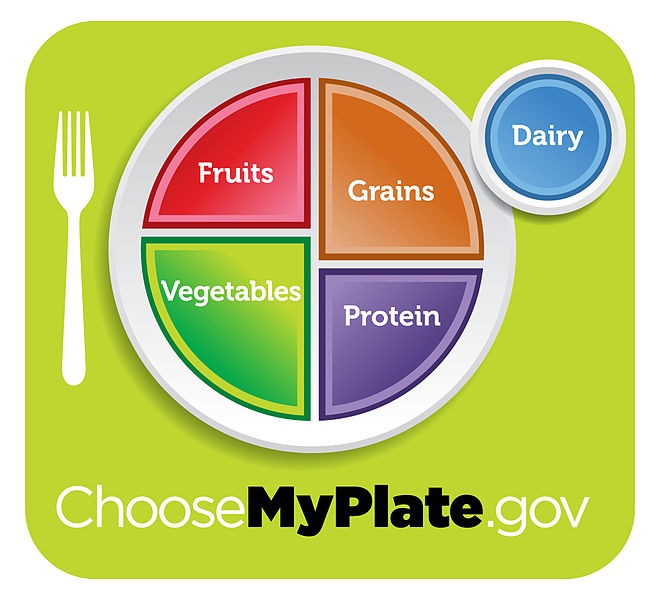 myplate dietary guidelines