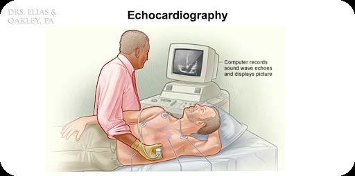 Heart Disease Patient Education